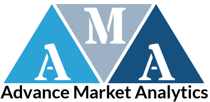 Fruit Concentrate Puree Market to Develop New Growth Story : Cobell, Doehler, Fenix