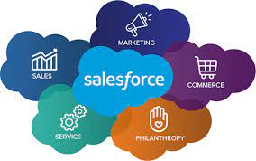 Salesforce Services Market Likely to Enjoy Explosive Growth by Adobe, DXC Technology, Salesforce