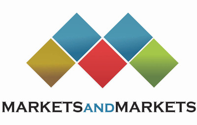 Electromagnetic Weapons Market Size Is Projected to Reach $1,282 Million by 2026
