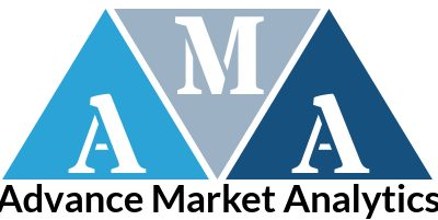 Airline Reinsurance Market May Set Massive Growth by 2026 : XL Catlin, PartnerRe, Berkshire Hathaway