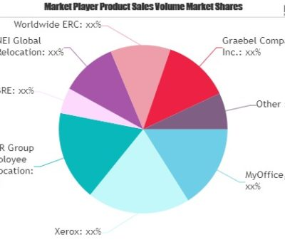 Relocation Management Service Market May Set Epic Growth Story with MyOffice, Xerox, CBRE